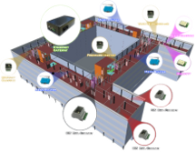 home_building_automation